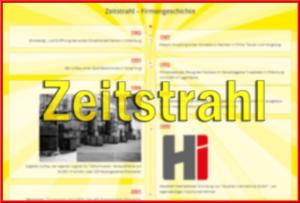Zeitstrahl - Firmenhistorie Zimmermann